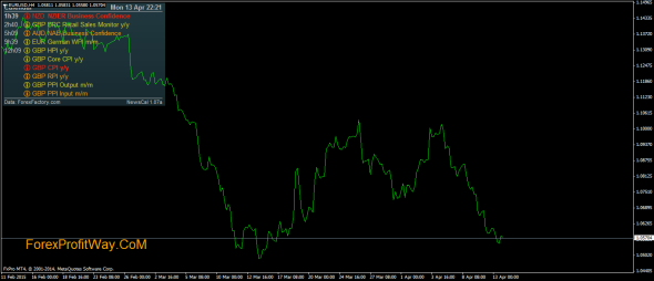 FOREX FACTORY CALENDAR Indicator for MT4