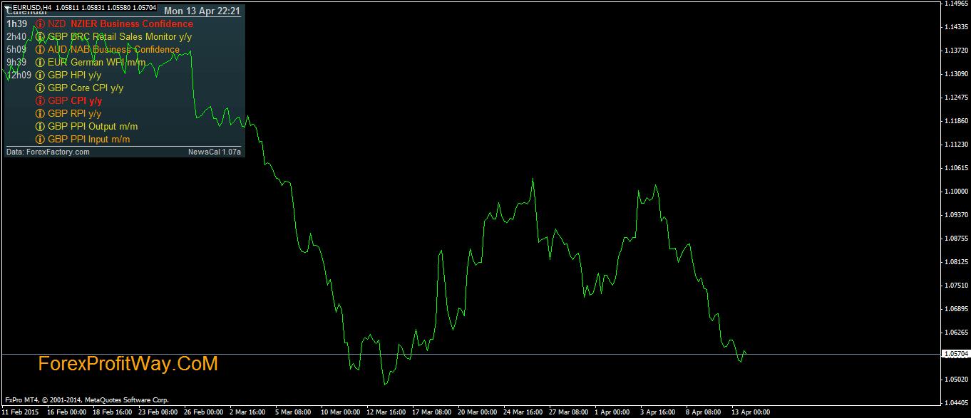 FOREX FACTORY CALENDAR Indicator for MetaTrader 4 l Forex