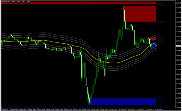 Rahasia Scalping Forex Trading System for MT4