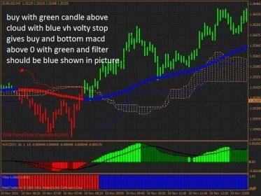 Gurusomu Forex Trading System for MT4