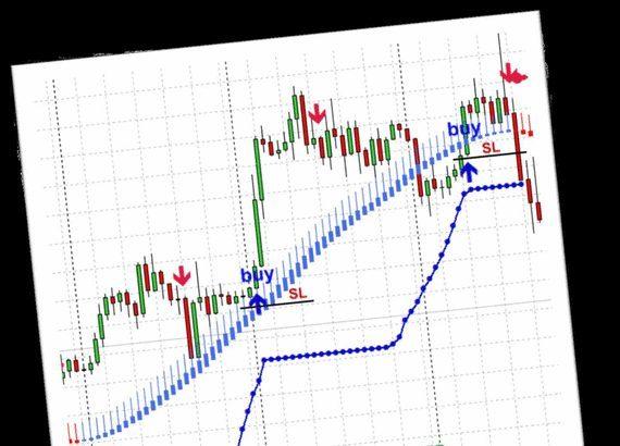 Megatrend Trading System for MT4
