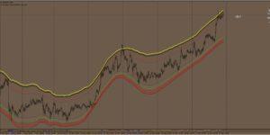 download Price Border Indicator