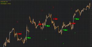 Forex indicator secret profit level for metatrader 4