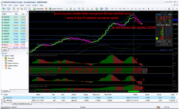 Download Jupas Sniper Forex Trading system for mt4