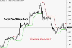 free download BBands Stop v1 forex indicator for mt4