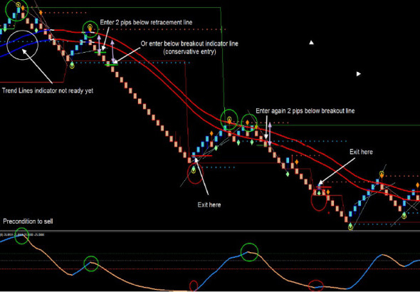 download ForexRacer Professional Renko trading System for mt4