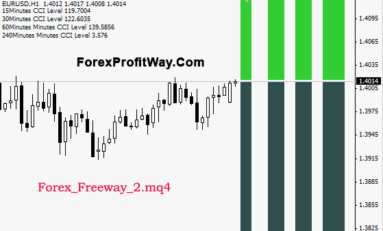 download Forex Freeway 2 forex indicator for mt4