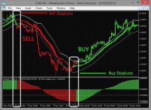 download snake v5.0 (no repainting) scalping trading system