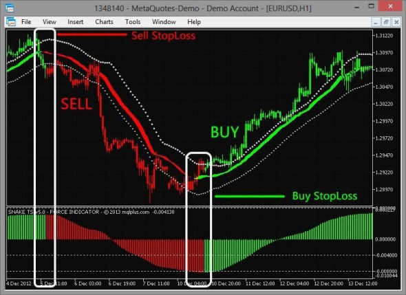 download snake v5.0 (no repainting) scalping trading system for mt4