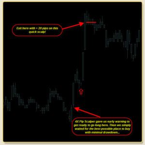 Should you buy forex after a crash