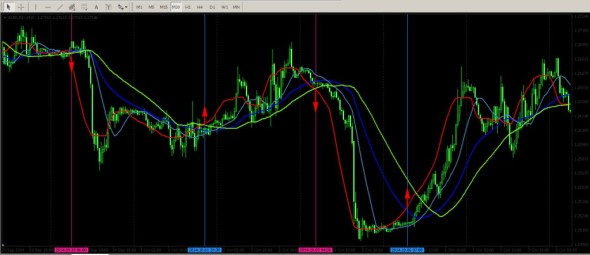 download Shorohov trading System for mt4