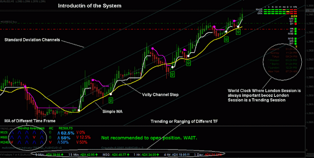 Forex trading pro system download