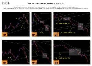 Trendlines forex indicator mt4 download