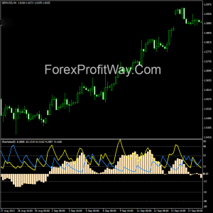 Free download GlasNeba forex indicator for mt4