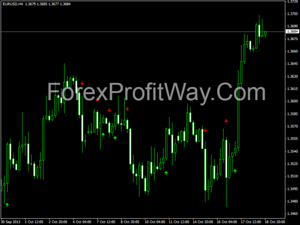 download Binary Option Signals forex indicator for mt4