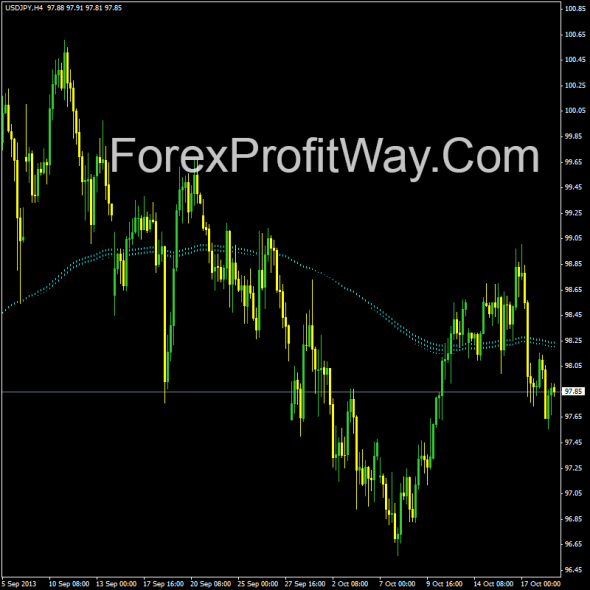 Download Begashole forex indicator for mt4