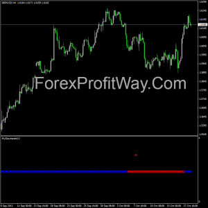 download MyDayTrends V2 forex indicator for mt4