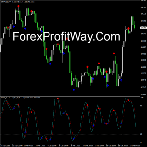 download Stochastic MTF with Alert forex indicator for mt4
