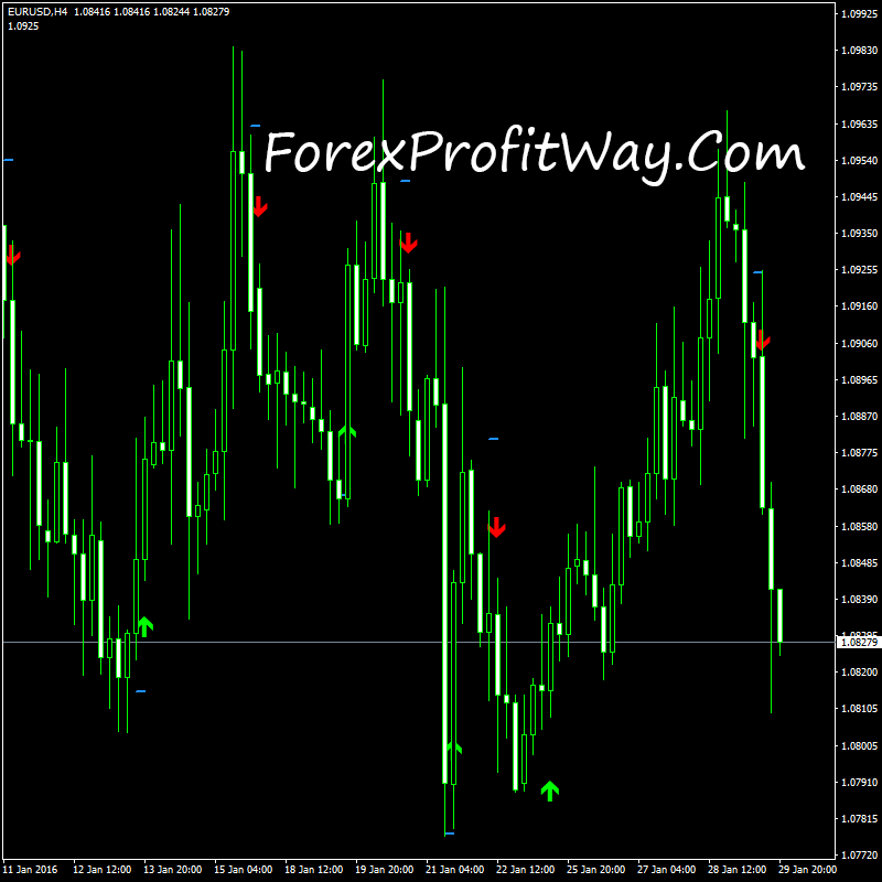OrderBook indicator: Extended Order Book for MT4 | FXSSI - Forex Sentiment Board
