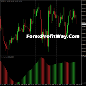 download Trend Lord forex indicator for mt4
