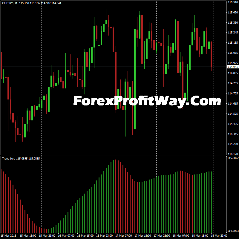 4 keys to profitable forex trend trading download
