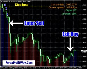 download Trend Striker Extreme [generates over 200 pips daily] indicator for mt4