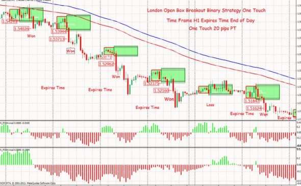 Forex london open system