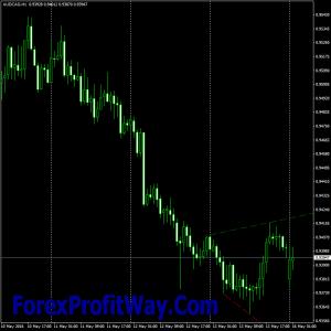 download Fractals Trend forex indicator for mt4