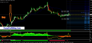 download Forex valuta Trading system for mt4