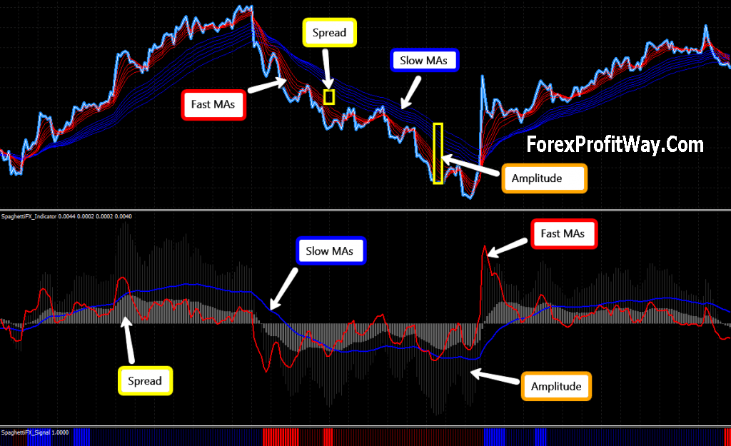 Easy forex mt4 free download