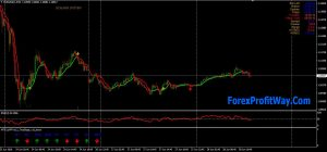 download Forexbank Trading strategy for mt4
