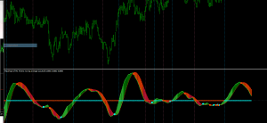 Download MACD Averages Tape Lines Alerts Arrows Indicator For Mt4