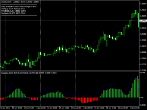 Download Squeeze Break Indicator For Mt4