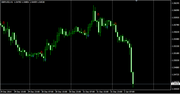Download FxSoni Buy Sell Entry Indicator For Mt4