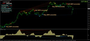 Download Arrow Forex Signal No Repaint Trading System For Mt4