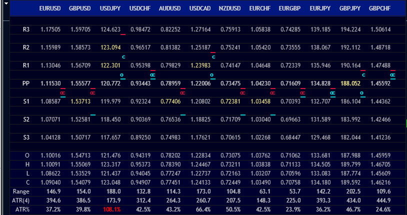 Forex Trading Poznań: Free Pivot Point Forex Calculator + Surefire