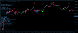 Download Magic Grail Indicator For Mt4