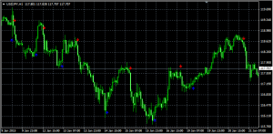 Download Price Channel Signal Indicator For Mt4
