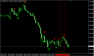 Purchase forex signals pro indicator license today