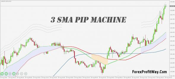 Download 3 SMA Pip Machine Trading System For Mt4