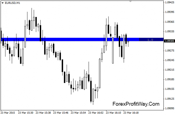 Forex spread indicator download