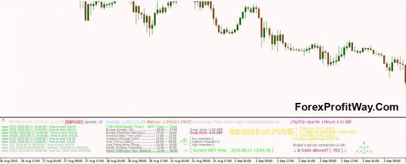 Download Brother2 Indicator For Mt4