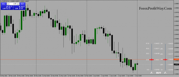 Download Fibo Pivot Point Candle Bar Indicator For Mt4