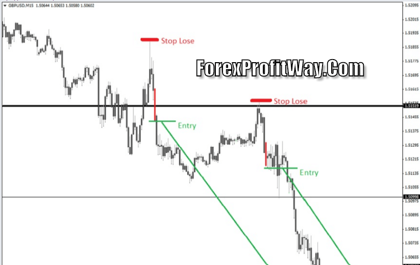 Short selling in forex market is easier and therefore