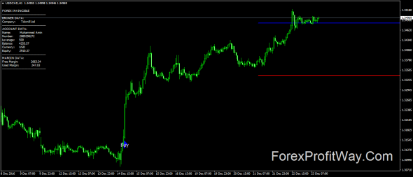 Download Forex Invincible Signals Indicator For Mt4