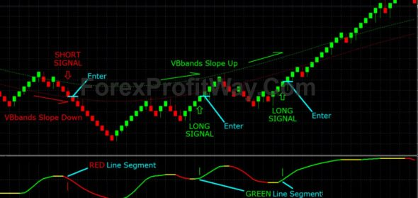 Shift forex scam