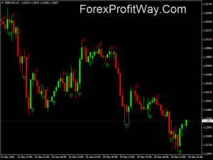 Download Forex Zig Zag Larsen Arrows Indicator For Mt4