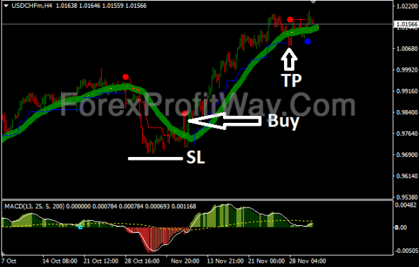 Download Forex Anaconda Trading System For Mt4