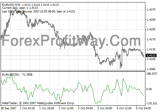 Download Complex Pairs Forex Indicator Mt4