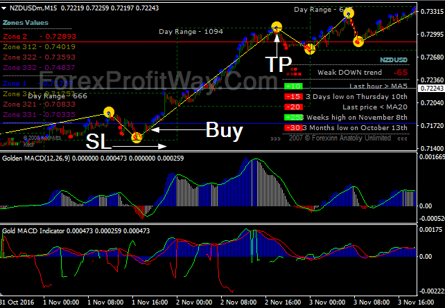 Download free 4 trading system